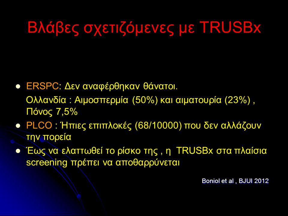 Βλάβες σχετιζόμενες με TRUSBx