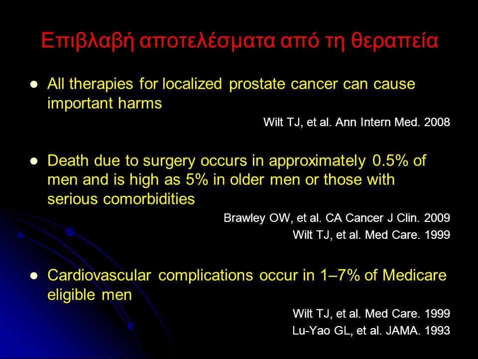 Επιβλαβή αποτελέσματα από τη θεραπεία