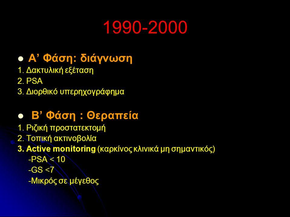 1990-2000 Α' Φάση: διάγνωση Β' Φάση : Θεραπεία 1. Δακτυλική εξέταση