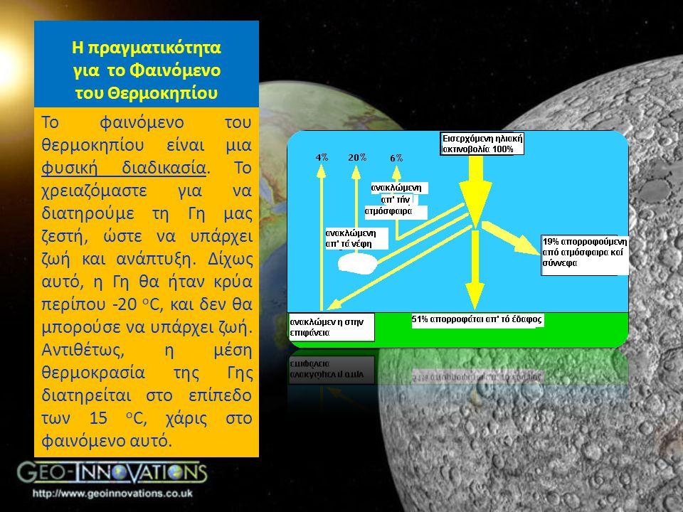Η πραγματικότητα για το Φαινόμενο του Θερμοκηπίου