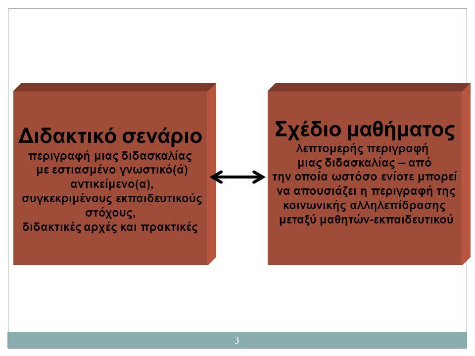 Διδακτικό σενάριο Σχέδιο μαθήματος