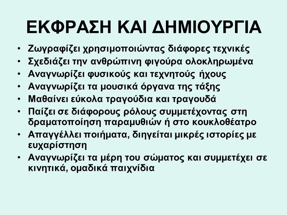 ΕΚΦΡΑΣΗ ΚΑΙ ΔΗΜΙΟΥΡΓΙΑ