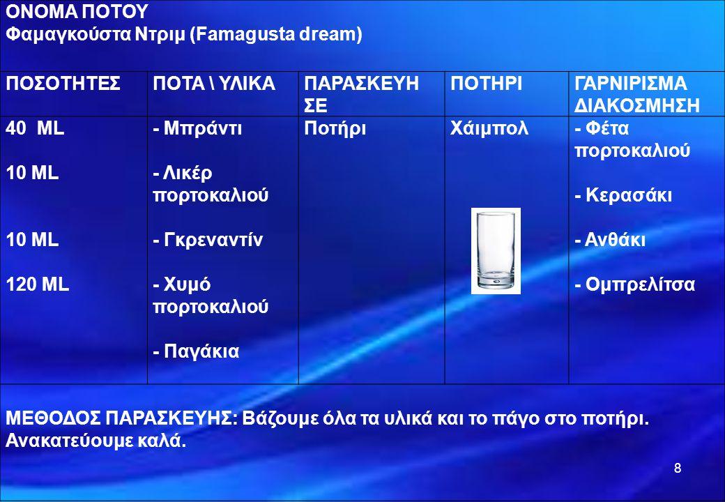 ΟΝΟΜΑ ΠΟΤΟΥ Φαμαγκούστα Ντριμ (Famagusta dream) ΠΟΣΟΤΗΤΕΣ. ΠΟΤΑ \ ΥΛΙΚΑ. ΠΑΡΑΣΚΕΥΗ. ΣΕ. ΠΟΤΗΡΙ.