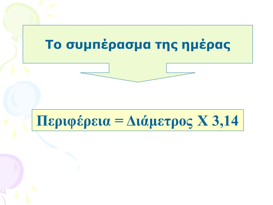 Το συμπέρασμα της ημέρας Περιφέρεια = Διάμετρος Χ 3,14