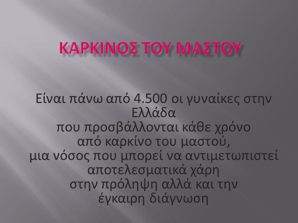 ΚαρκΙνος του μαστοΥ Είναι πάνω από 4.500 οι γυναίκες στην Ελλάδα