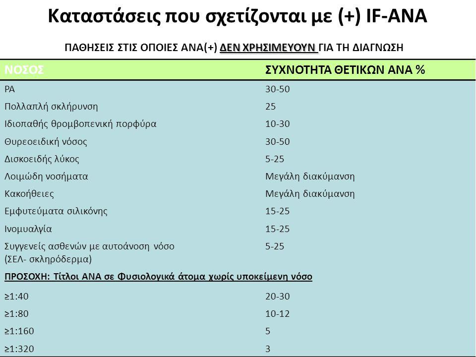 Καταστάσεις που σχετίζονται με (+) IF-ANA