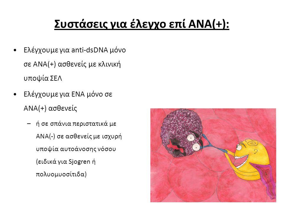 Συστάσεις για έλεγχο επί ΑΝΑ(+):