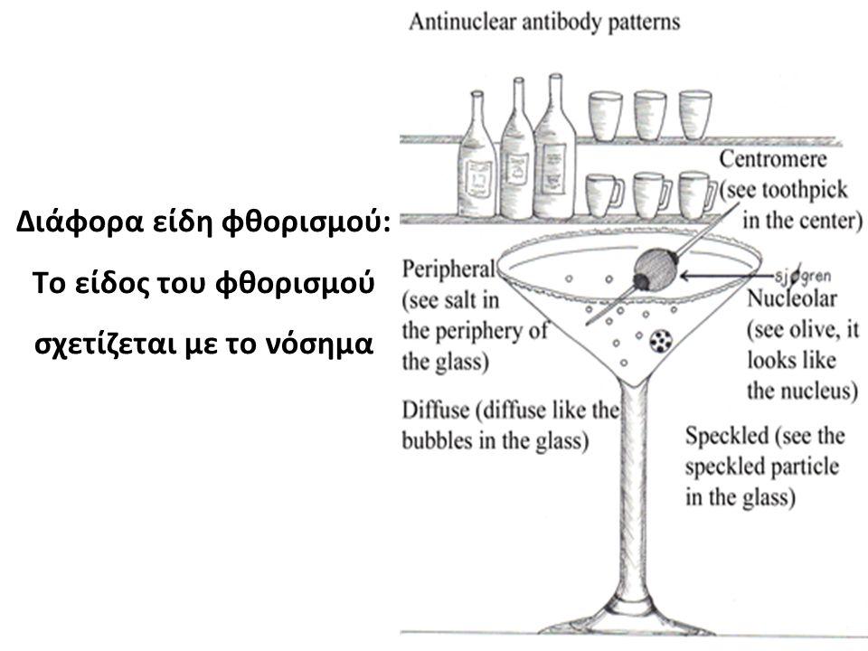 Διάφορα είδη φθορισμού: σχετίζεται με το νόσημα
