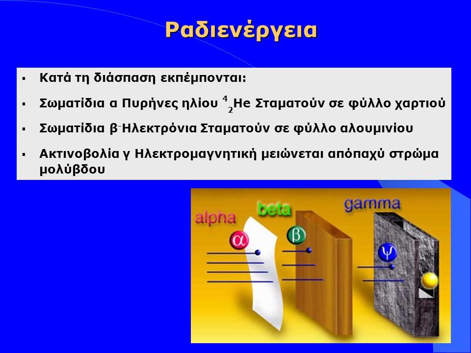 Ραδιενέργεια Κατά τη διάσπαση εκπέμπονται: