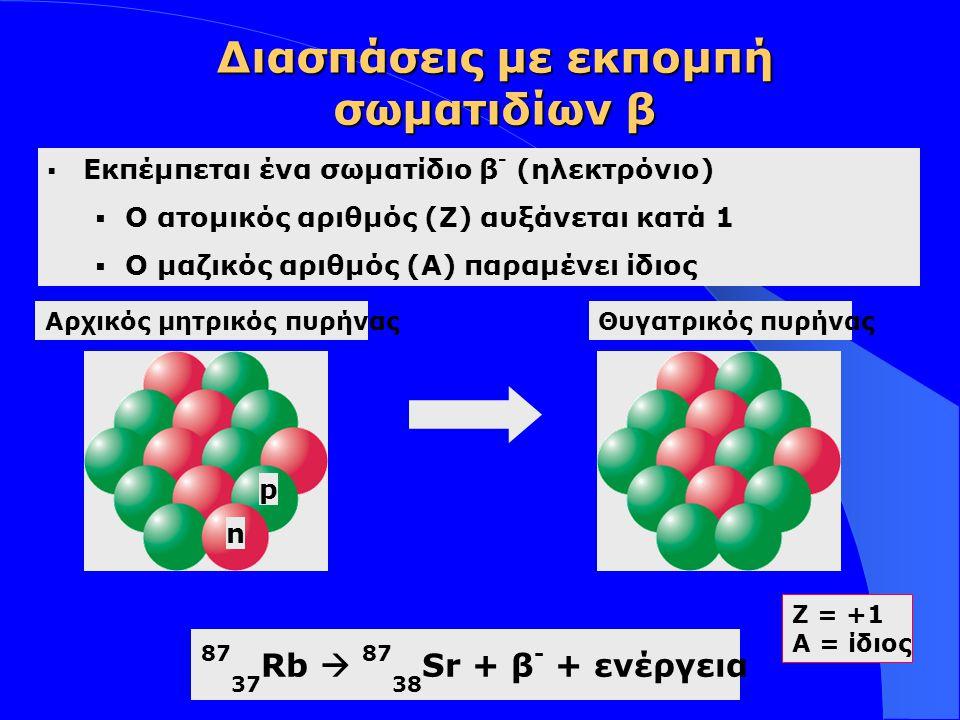 Διασπάσεις με εκπομπή σωματιδίων β