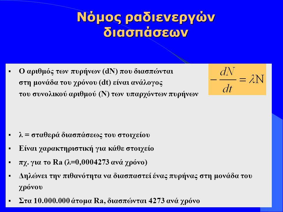 Νόμος ραδιενεργών διασπάσεων
