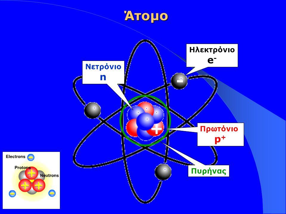 Άτομο Ηλεκτρόνιο e- Νετρόνιο n - + Πρωτόνιο p+ Πυρήνας