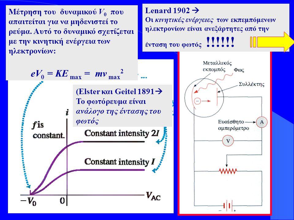 eV0 = KE max = mv max2 Lenard 1902 