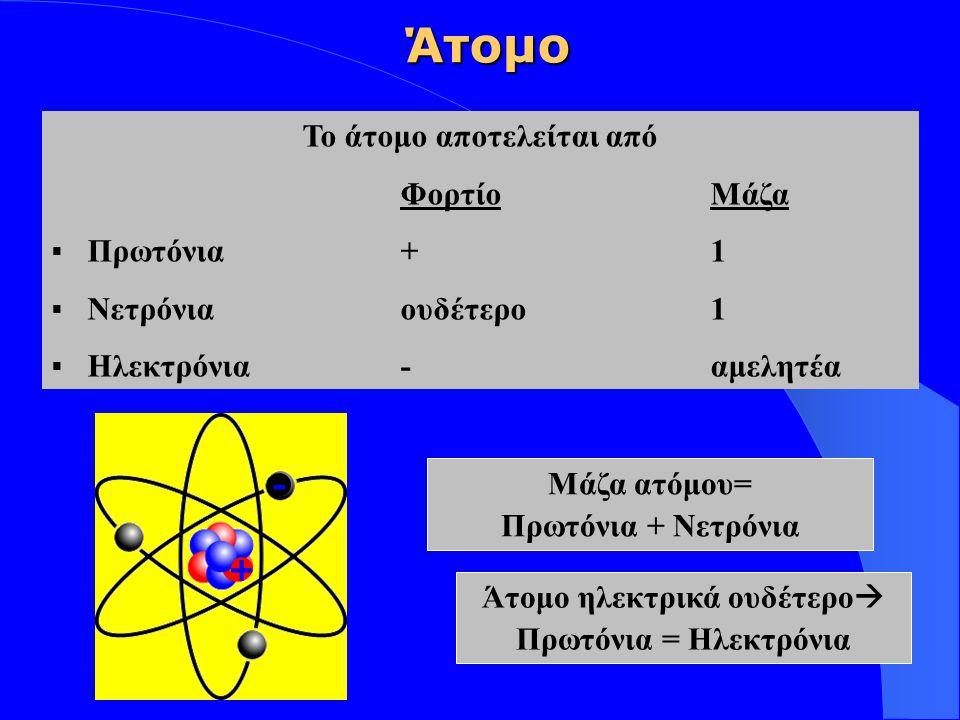 Το άτομο αποτελείται από Άτομο ηλεκτρικά ουδέτερο