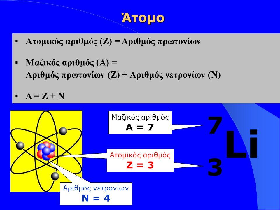 Li 7 3 Άτομο Ατομικός αριθμός (Ζ) = Αριθμός πρωτονίων