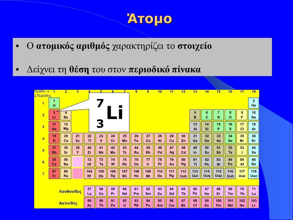 Li Άτομο 7 3 Ο ατομικός αριθμός χαρακτηρίζει το στοιχείο