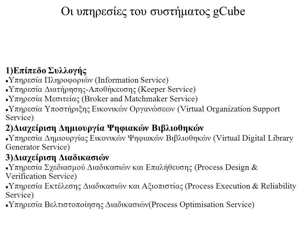 Οι υπηρεσίες του συστήματος gCube