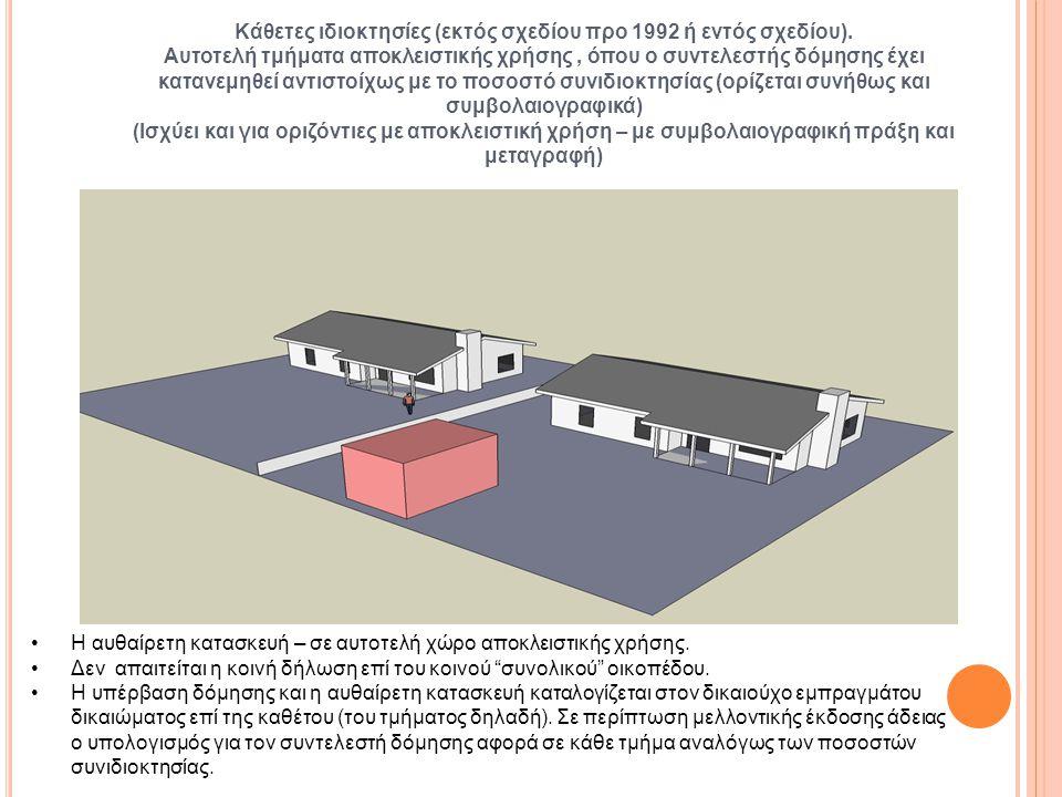 Κάθετες ιδιοκτησίες (εκτός σχεδίου προ 1992 ή εντός σχεδίου)