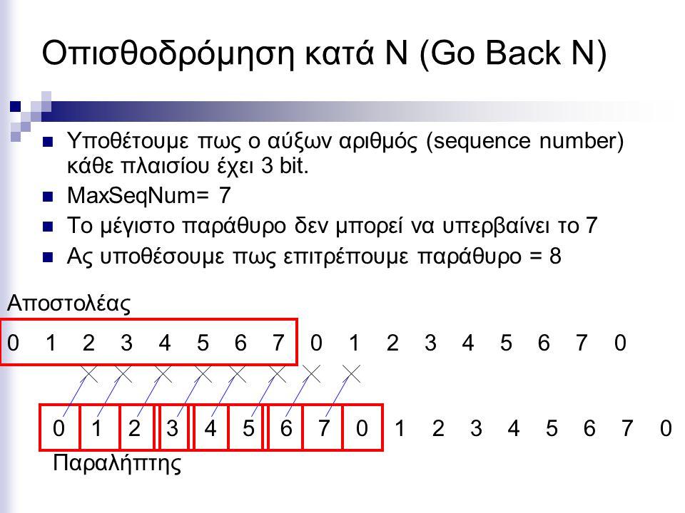 Οπισθοδρόμηση κατά Ν (Go Back N)