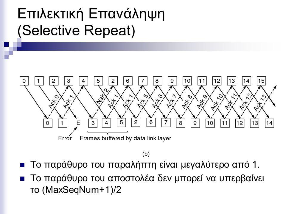 Επιλεκτική Επανάληψη (Selective Repeat)