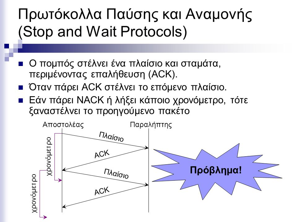 Πρωτόκολλα Παύσης και Αναμονής (Stop and Wait Protocols)