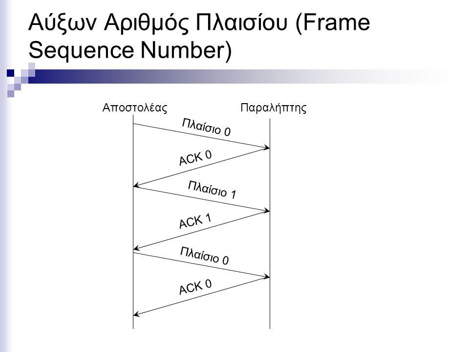 Αύξων Αριθμός Πλαισίου (Frame Sequence Number)