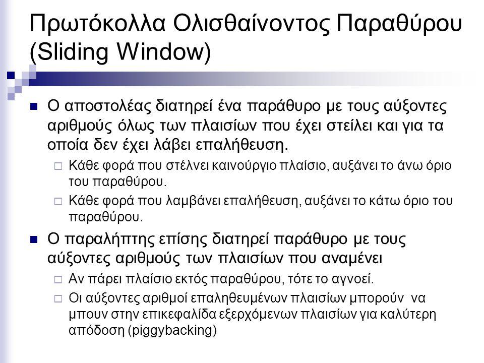 Πρωτόκολλα Ολισθαίνοντος Παραθύρου (Sliding Window)