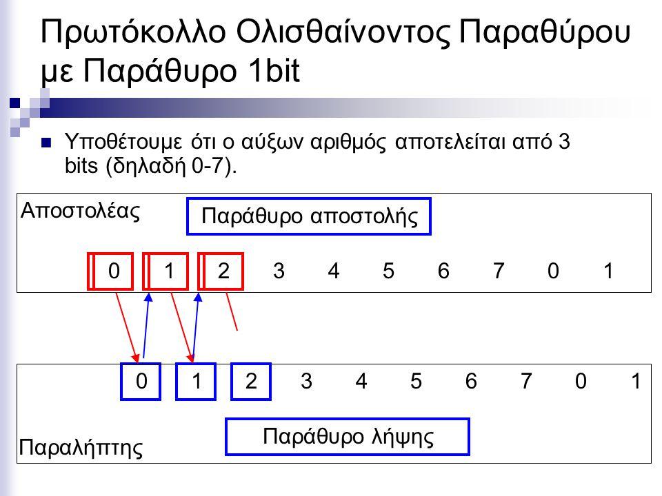 Πρωτόκολλο Ολισθαίνοντος Παραθύρου με Παράθυρο 1bit