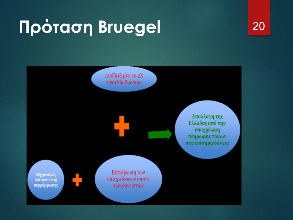 Πρόταση Bruegel Πρό