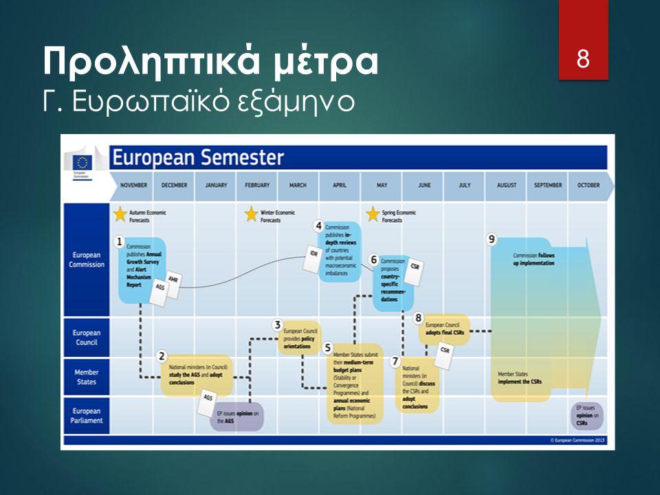 Προληπτικά μέτρα Γ. Ευρωπαϊκό εξάμηνο