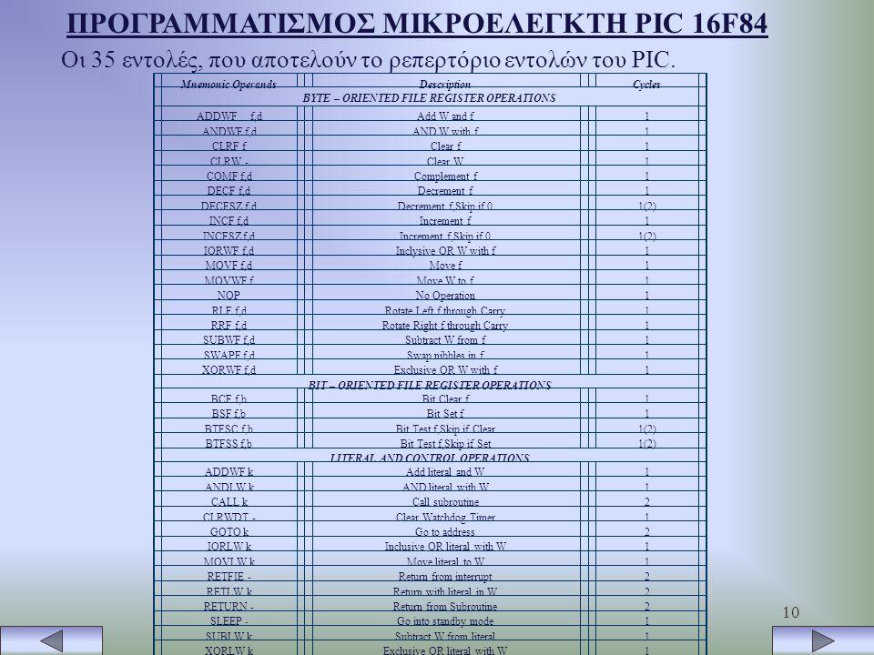 Οι 35 εντολές, που αποτελούν το ρεπερτόριο εντολών του PIC.
