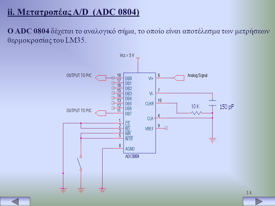 ii. Μετατροπέας Α/D (ΑDC 0804)