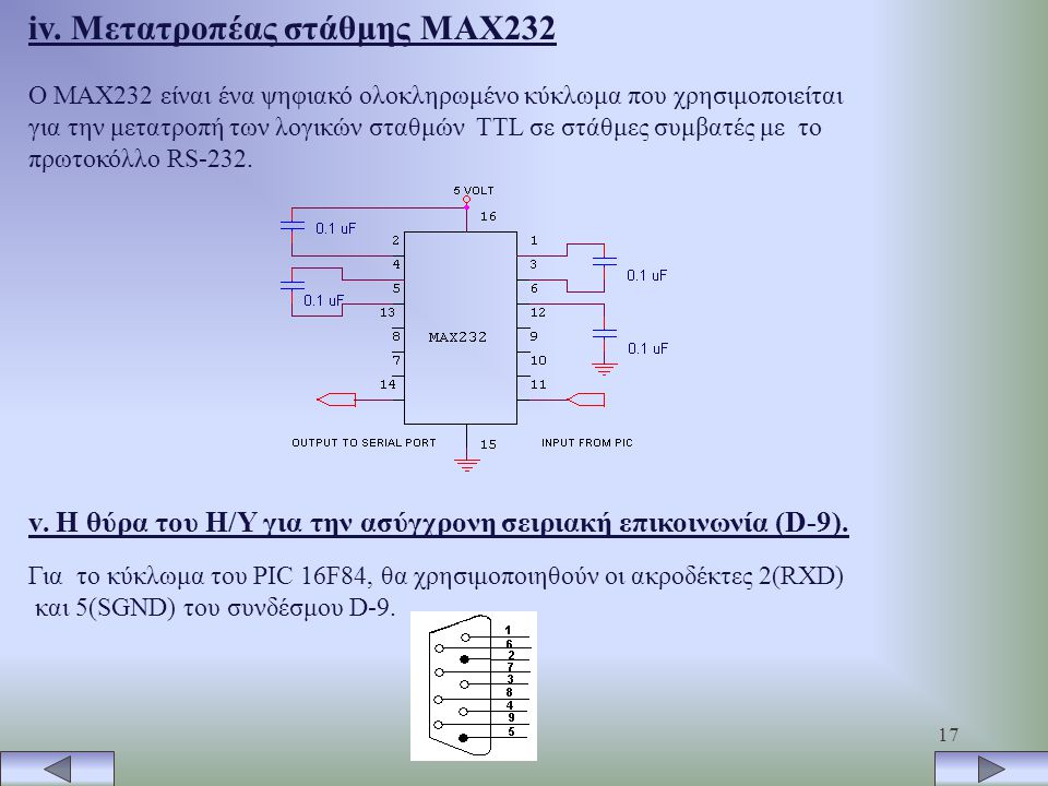 iv. Μετατροπέας στάθμης MAX232