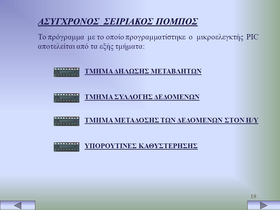 ΑΣΥΓΧΡΟΝΟΣ ΣΕΙΡΙΑΚΟΣ ΠΟΜΠΟΣ