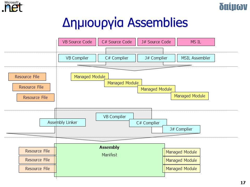 Δημιουργία Assemblies