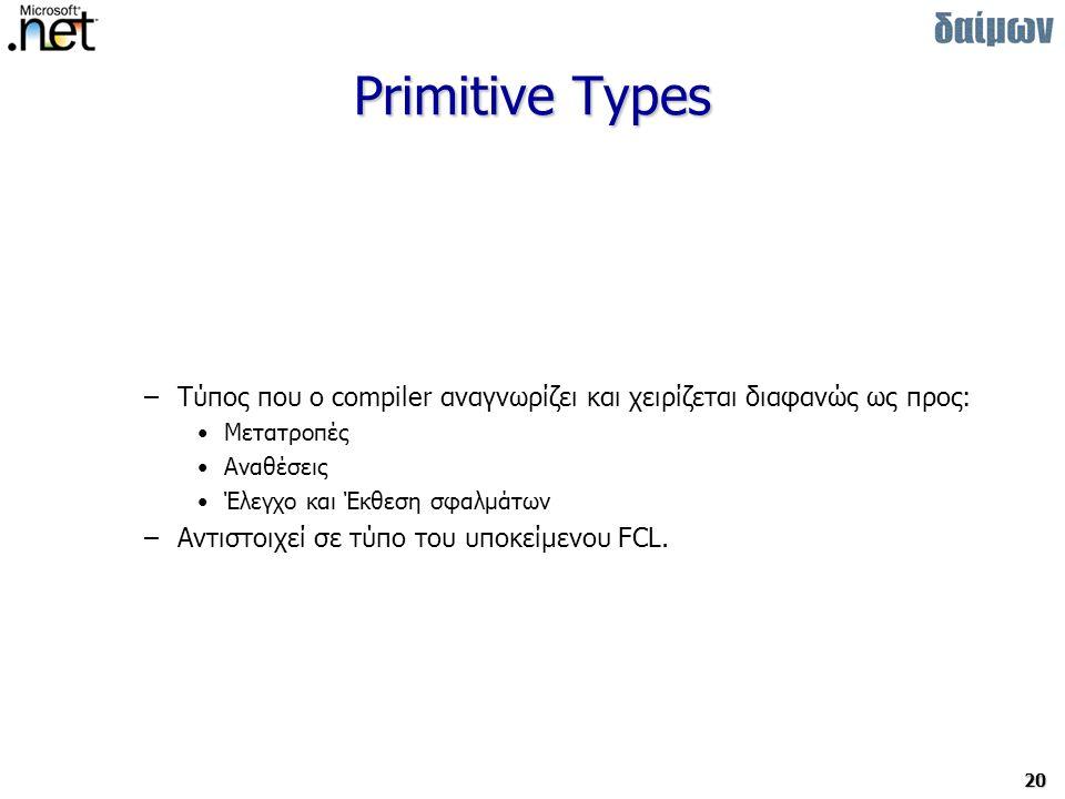Primitive Types Τύπος που o compiler αναγνωρίζει και χειρίζεται διαφανώς ως προς: Μετατροπές. Αναθέσεις.