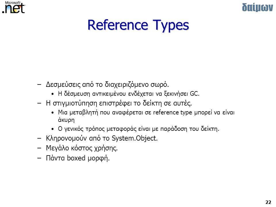 Reference Types Δεσμεύσεις από το διαχειριζόμενο σωρό.