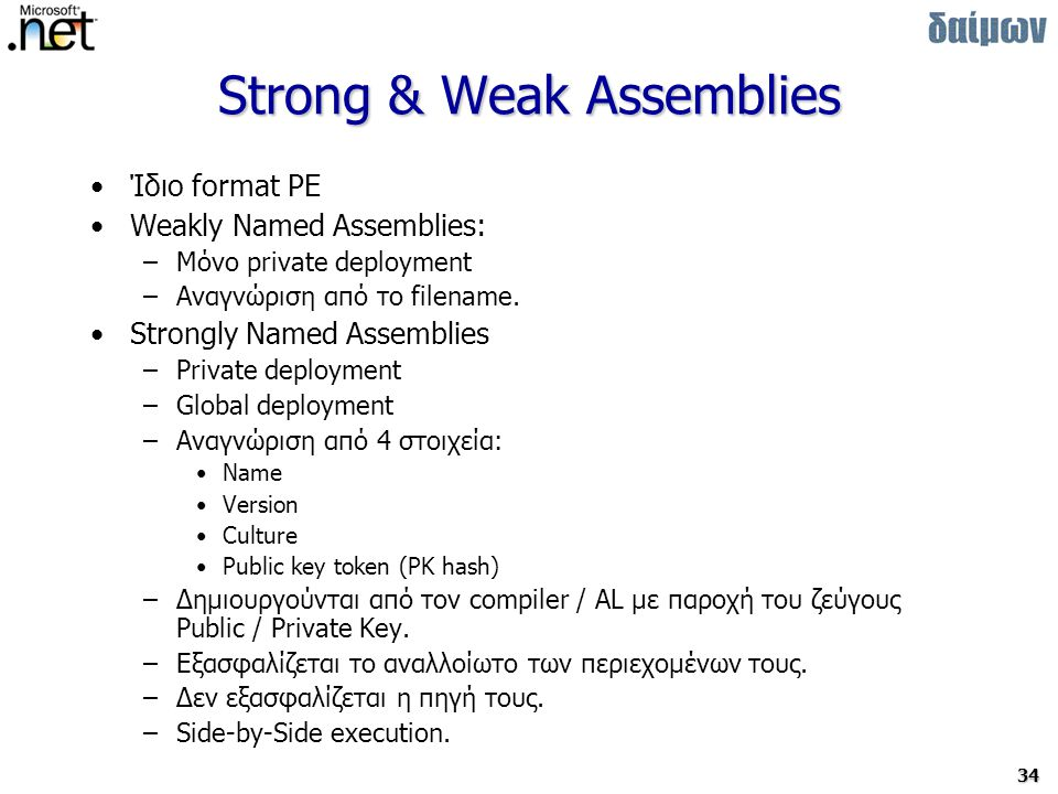 Strong & Weak Assemblies
