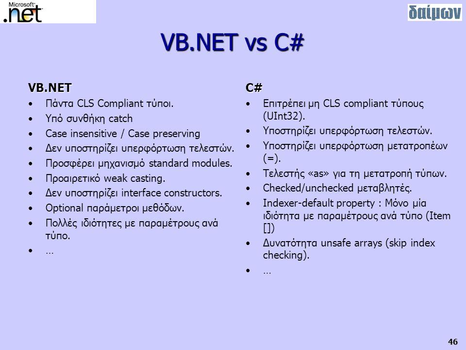 VB.NET vs C# VB.NET C# Πάντα CLS Compliant τύποι. Υπό συνθήκη catch