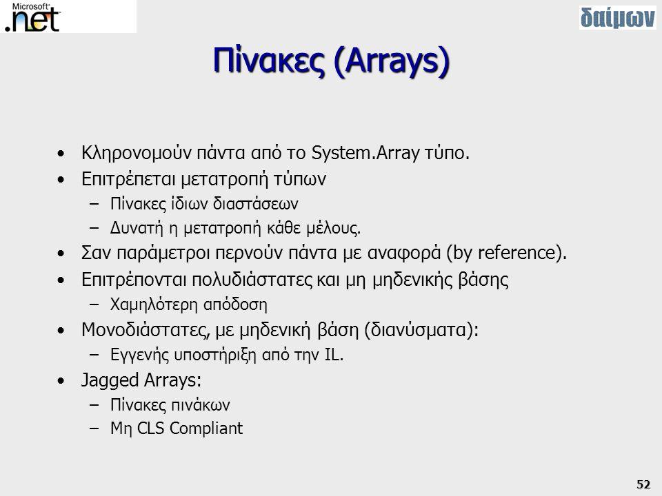 Πίνακες (Arrays) Κληρονομούν πάντα από το System.Array τύπο.