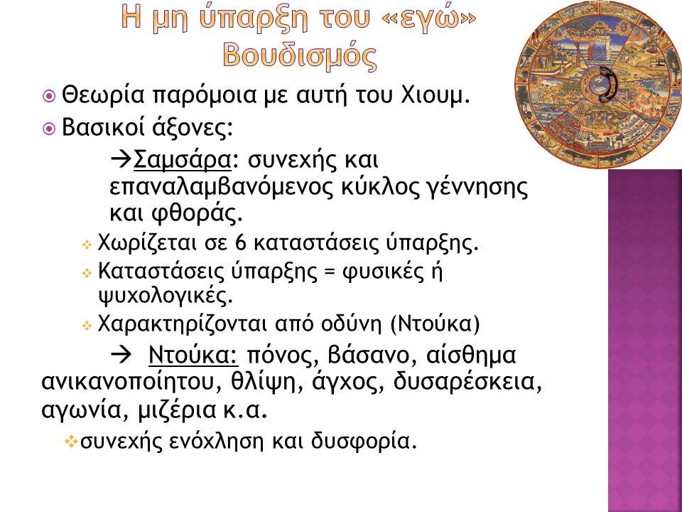 Η μη ύπαρξη του «εγώ» Βουδισμός