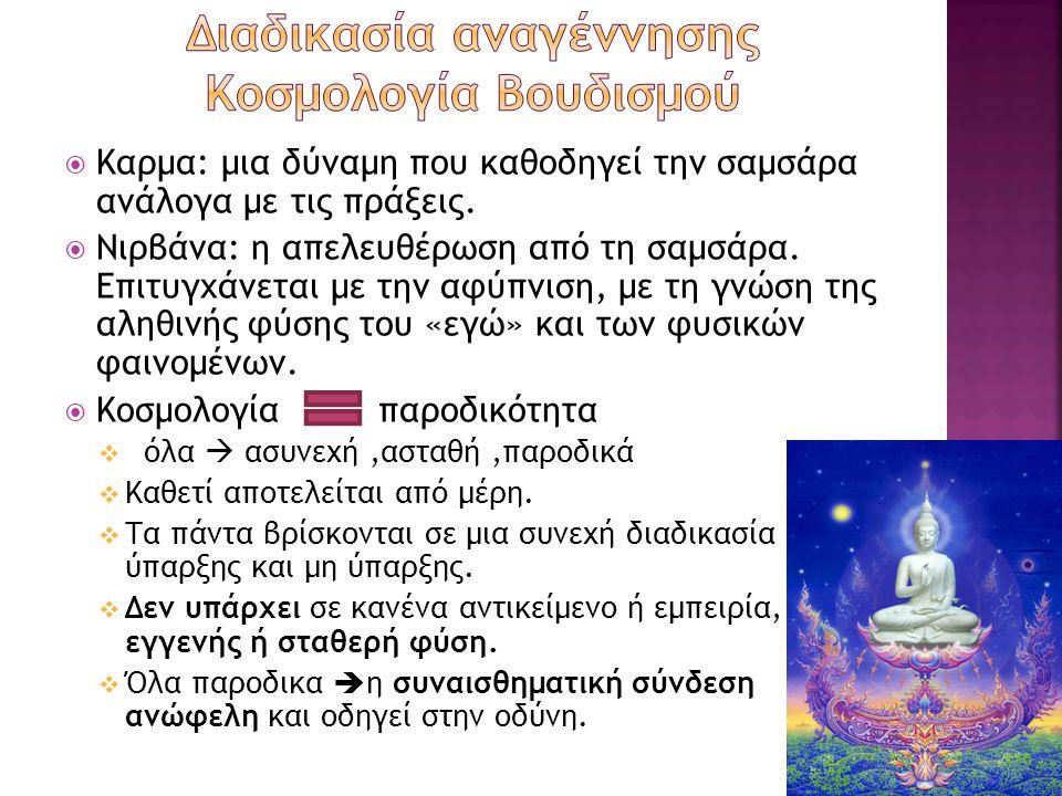 Διαδικασία αναγέννησης Κοσμολογία Βουδισμού