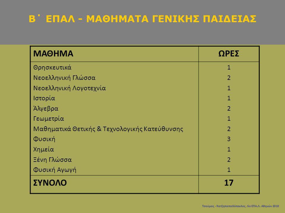 Β΄ ΕΠΑΛ - ΜΑΘΗΜΑΤΑ ΓΕΝΙΚΗΣ ΠΑΙΔΕΙΑΣ