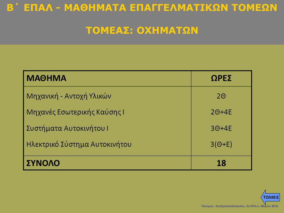 Β΄ ΕΠΑΛ - ΜΑΘΗΜΑΤΑ ΕΠΑΓΓΕΛΜΑΤΙΚΩΝ ΤΟΜΕΩΝ