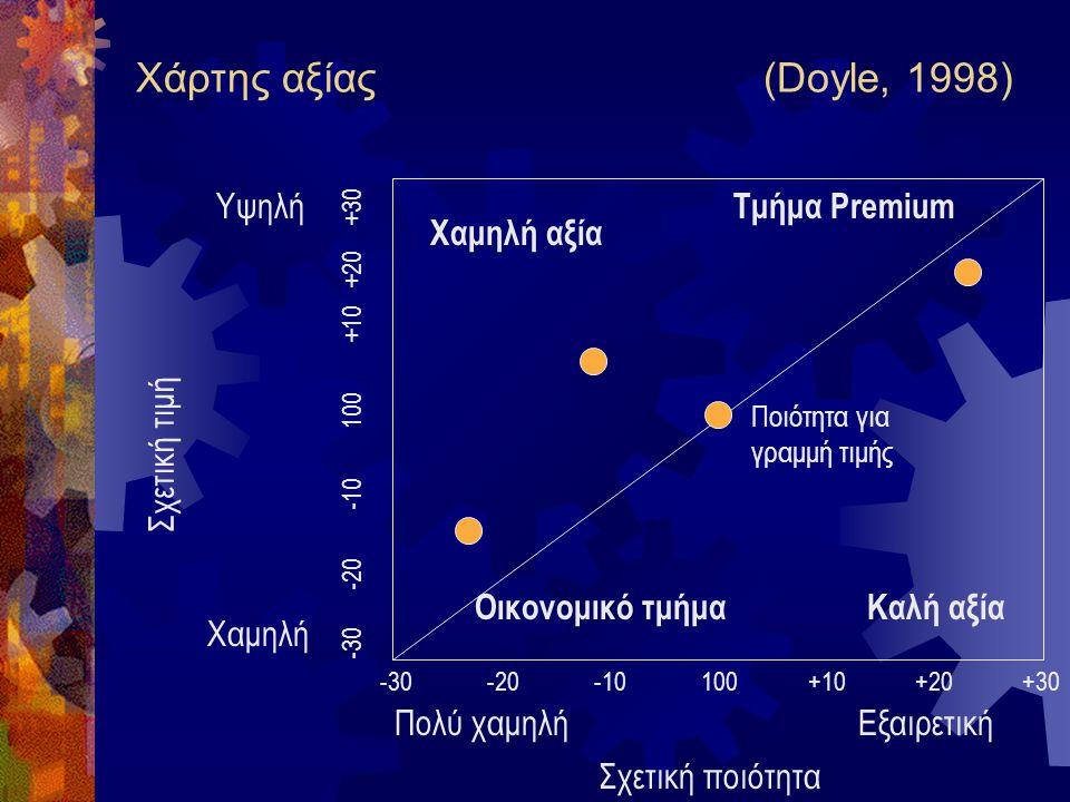Χάρτης αξίας (Doyle, 1998) Υψηλή Τμήμα Premium Χαμηλή αξία