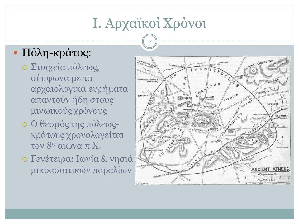 Ι. Αρχαϊκοί Χρόνοι Πόλη-κράτος: