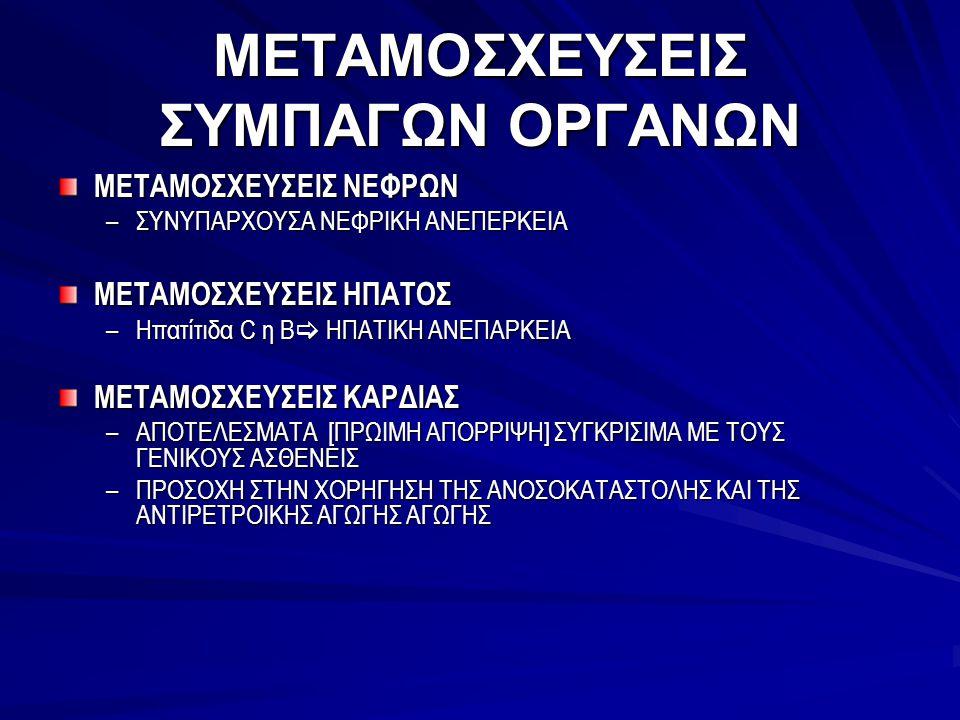 ΜΕΤΑΜΟΣΧΕΥΣΕΙΣ ΣΥΜΠΑΓΩΝ ΟΡΓΑΝΩΝ
