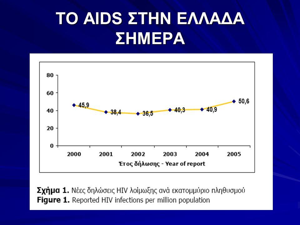 ΤΟ AIDS ΣΤΗΝ ΕΛΛΑΔΑ ΣΗΜΕΡΑ