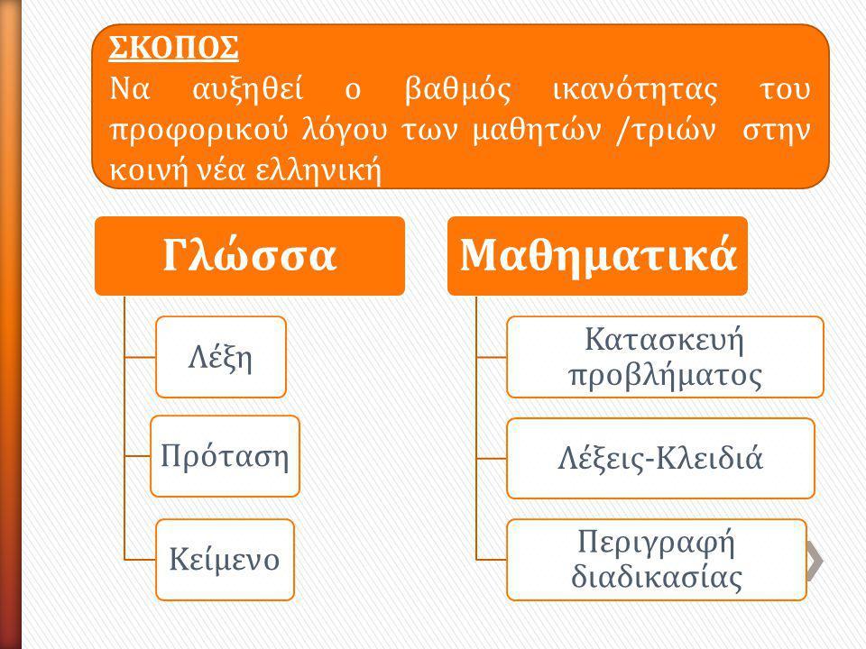 Γλώσσα Μαθηματικά ΣΚΟΠΟΣ