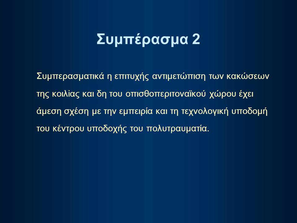Συμπέρασμα 2